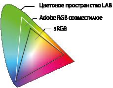 Graphtec - поддержка цветового пространства Adobe RGB